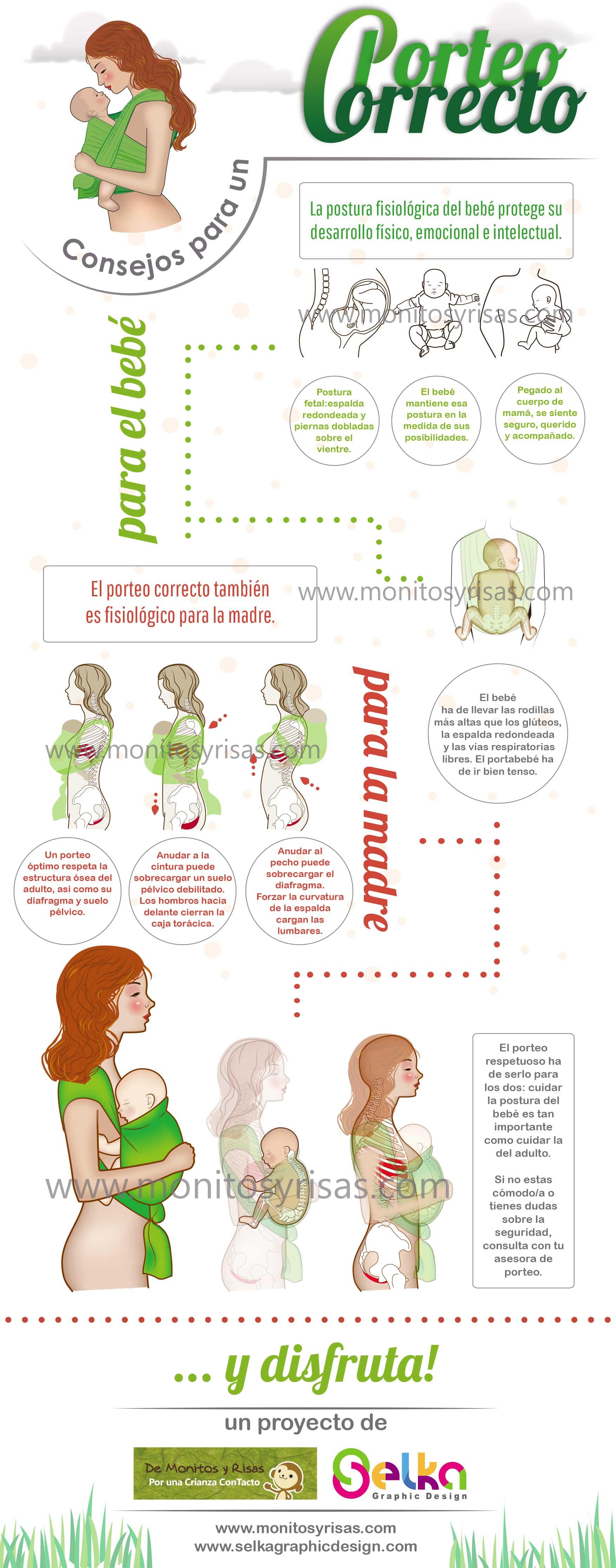 Infografía con consejos